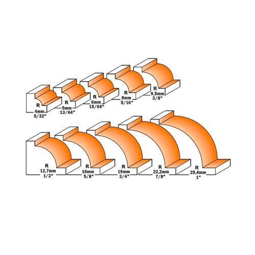 Радиусов фрезер CMT D=28.6мм L=44.5мм I=12.7мм R=8мм S=8мм Z=2, HW, RH - big, 21665